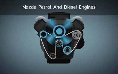 Mazda Petrol And Diesel Engines With SKYACTIV Technology